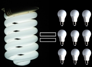Energy bulb = 9 regular bulbs